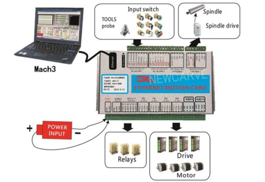 XHC Ethernet Mach3 Breakout Board 3 4 6 Axis USB Motion